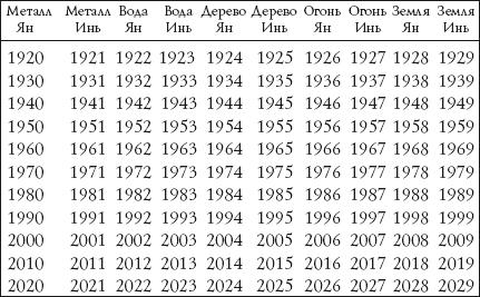 JaktФинский 5 апреля 1974 гороскоп повседневной