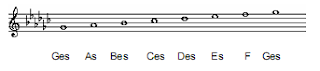 Ges Major Scale