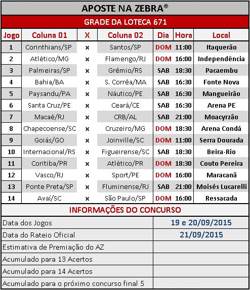 LOTECA 671 - GRADE OFICIAL DO AZ