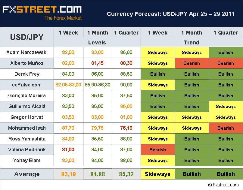 Ecpulse on forexpros