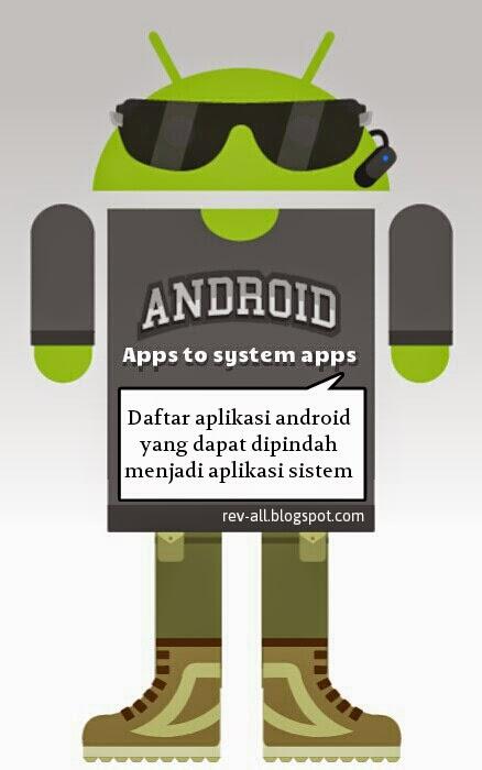 Daftar aplikasi Android yang dapat dijadikan aplikasi sistem sistem (oleh rev-all.blogspot.com)