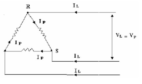 hubungan segitiga