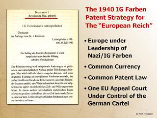 IG Farben; Patent; Strategy; Create; European Reich; Europa Sob Poder NAZI das Industrias Petro Quimicas Farmaceuticas Alemãs