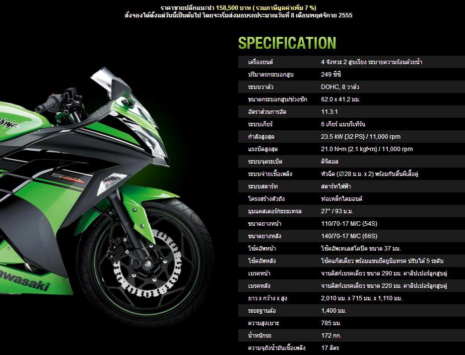 -mocys: spec ninja 2013 250 พร้อมราคา อัตราการจอง