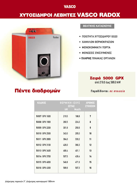 vasco radox 5000GPX - Λήμνος
