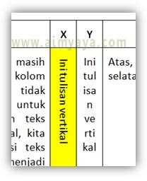 Gambar: Contoh rotasi teks atau tulisan menjadi vertikal di tabel microsoft word