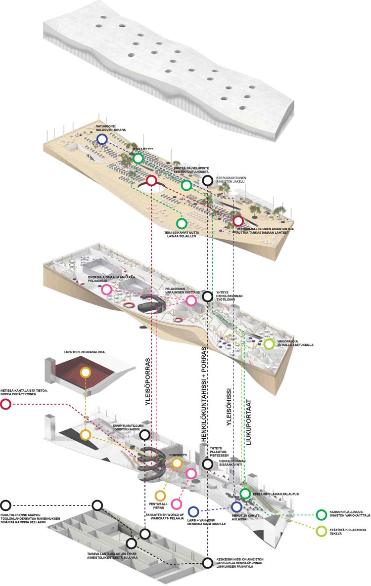 Architectural Proposal Covers - Viewing Gallery