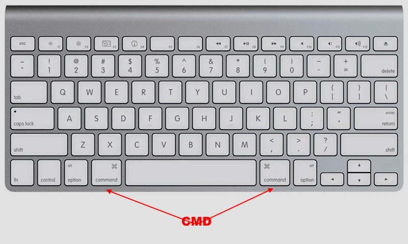 Searching For Ithaka Basic Apple Keyboard Shortcuts
