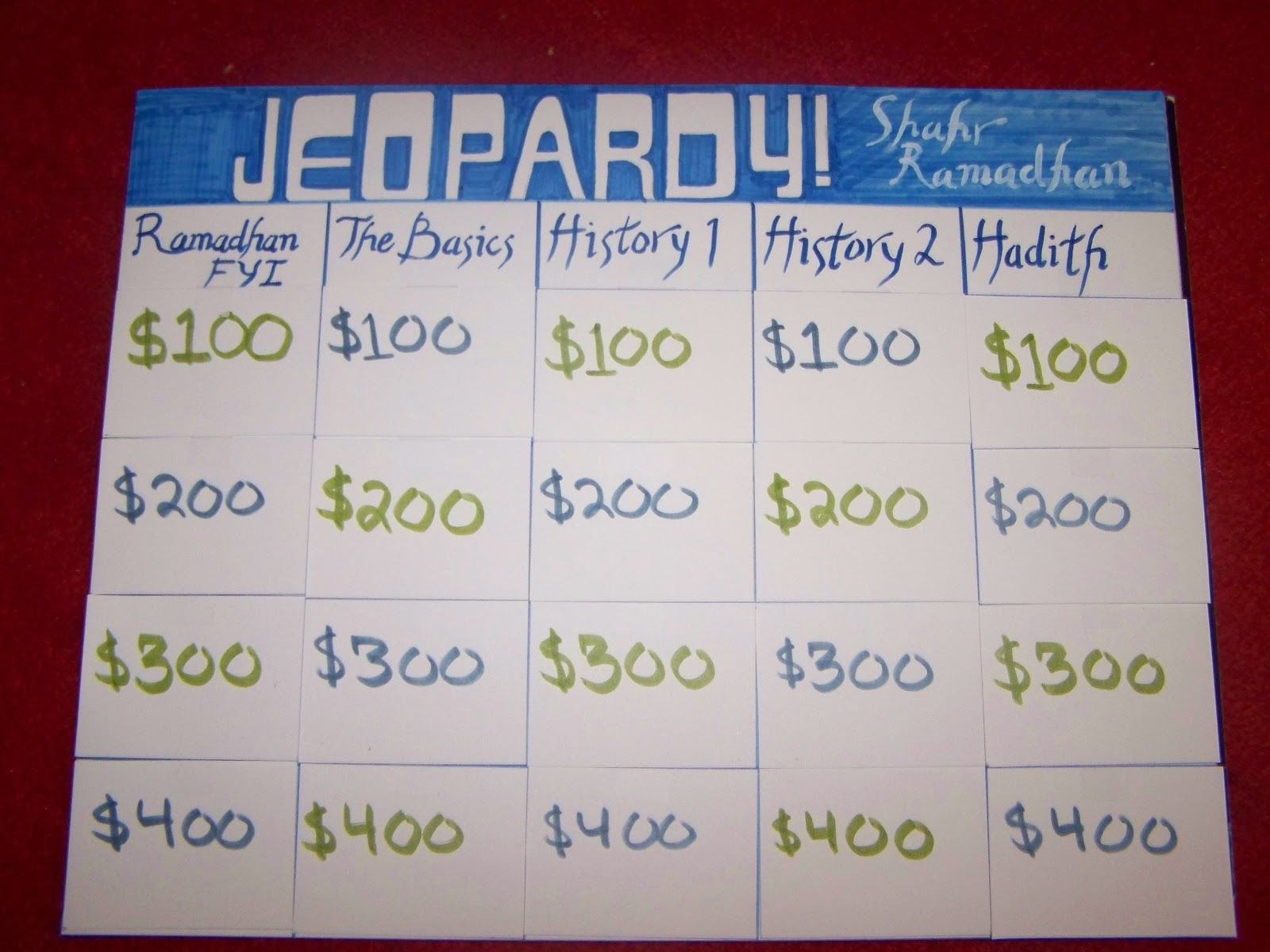 easy jeopardy games for kids