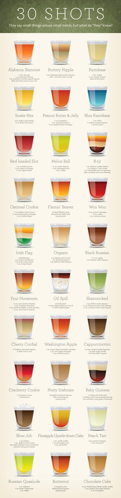 30 Shots infographic by The Roosevelts