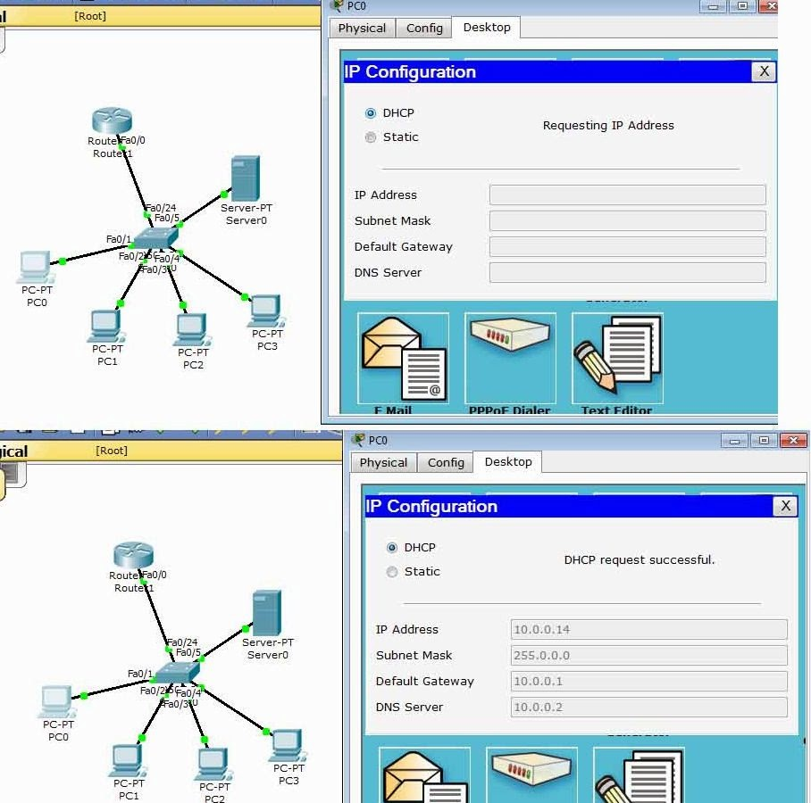 How to configure dhcp within a lan in a packet tracer for Cisco show pool dhcp