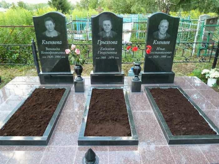 список похороненных на троекуровском кладбище