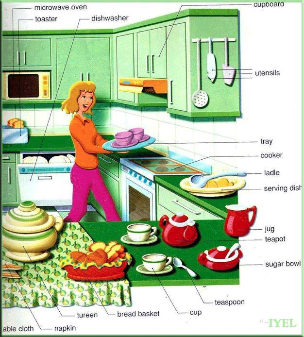 Enjoyable teaching for Kitchen set name in english