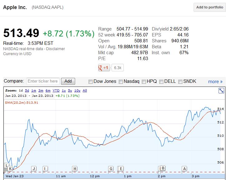 Stock options amerika