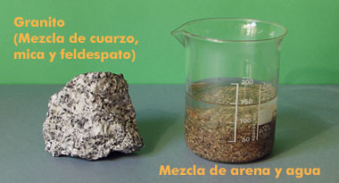 Diferencias Entre Sustancias Puras Y Mezclas Ejemplos