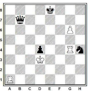 Estudio artístico de ajedrez compuesto por L. Kubbel (La Patrie Suisse, 1934)