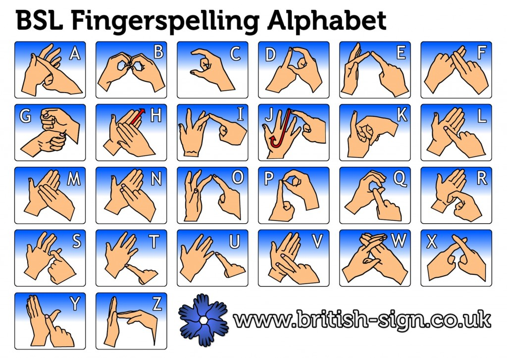 Squeaky Baby Fingerspellathon with the National Deaf Childrens – Sign Language Alphabet Chart