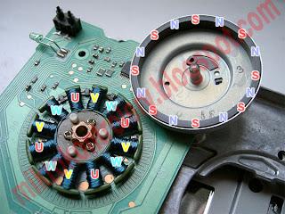 Silnik BLDC trójfazowy z 4-krotną ilością biegunów magnetycznych i magnesów.