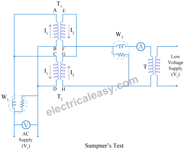 sumpner's test of back to back test on transformer