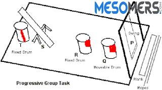 Progressive group task