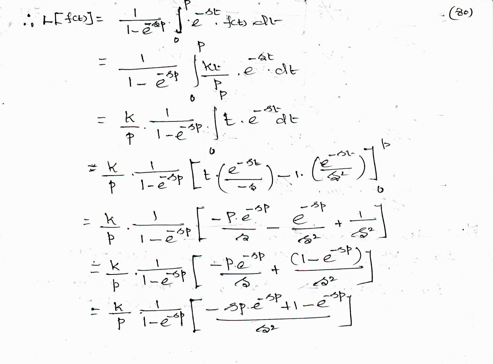 laplace transform of standard functions pdf