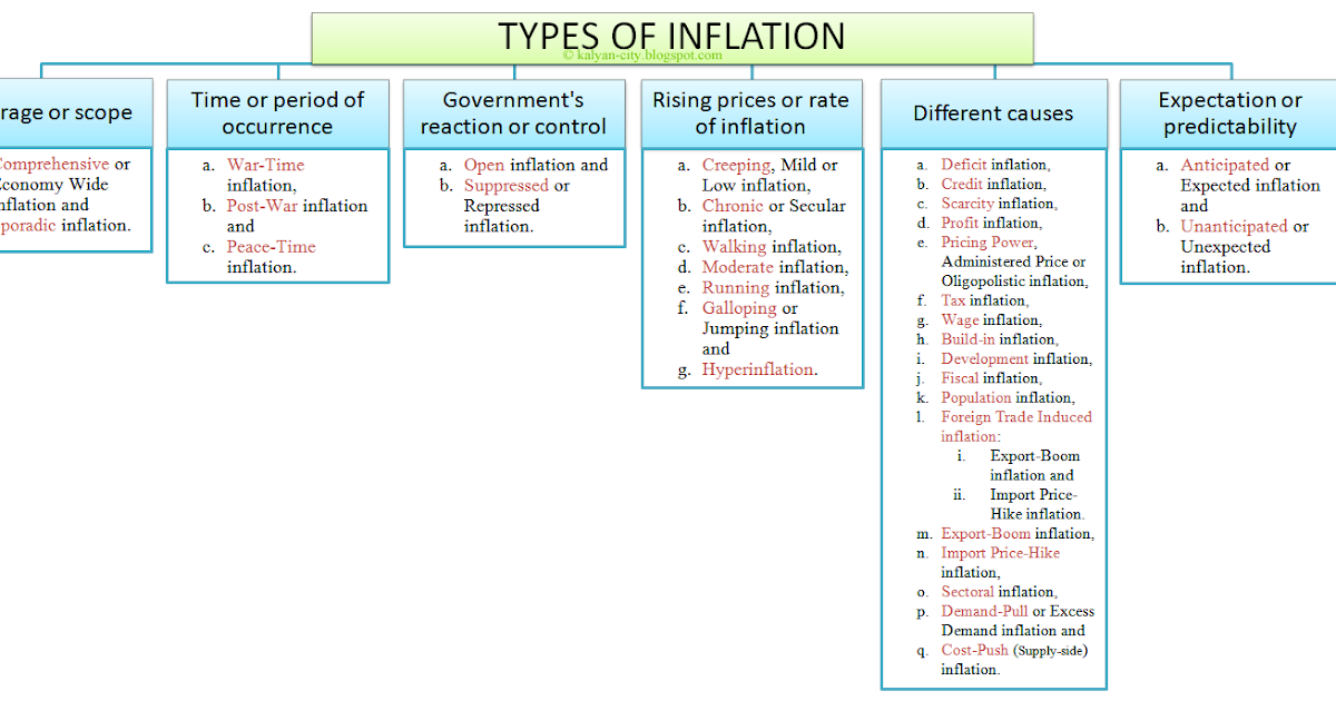 types of cost in economics pdf