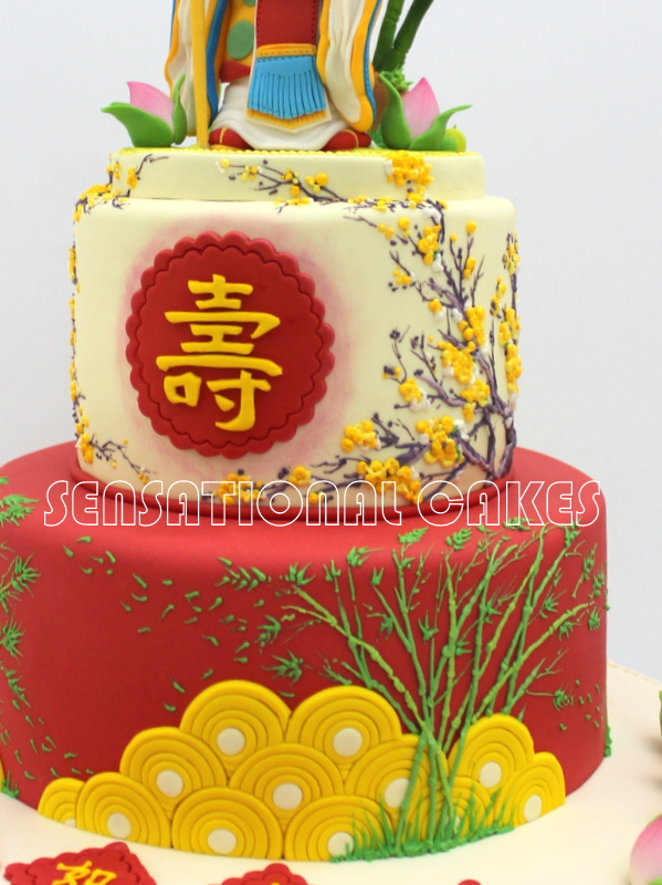 Cake Decorator Meaning
