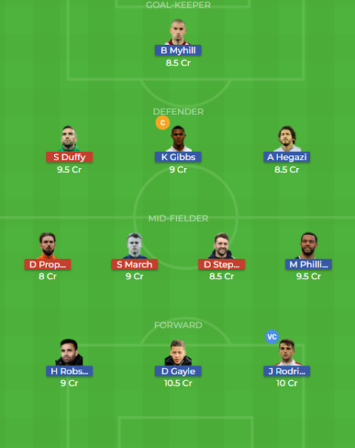 bha vs wba dream 11,dream11,dream 11,bha vs eve dream 11,wba vs bha dream11 prediction,bha vs stk playing 11 dream11 team,wba vs che dream11,bha vs stk dream11 team,bha vs ars dream11 team,bha vs bou dream11 team,dream 11 wba vs eve football team,wba vs che tuday dream11,che vs wba expert dream11,bha vs ars best dream11 team,bha vs ars dream11 team prime