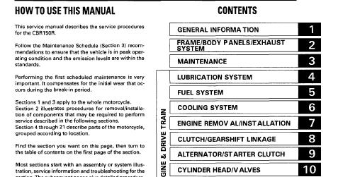 Buku Manual CBR150R  BUKU MANUAL