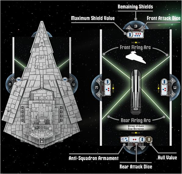 Star Wars Armada shield management