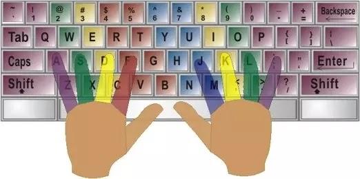 "Misteri Tonjolan di Bawah Huruf ""F"" dan ""J"" pada Keyboard Anda dan Jawabannya"