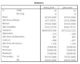 output frequencies_statistics