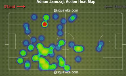 Adnan Januzaj Heat Map vs Sunderland