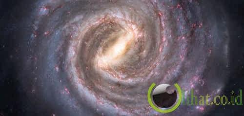 Gelombang Radiasi Kosmik (Teori Big Bang)