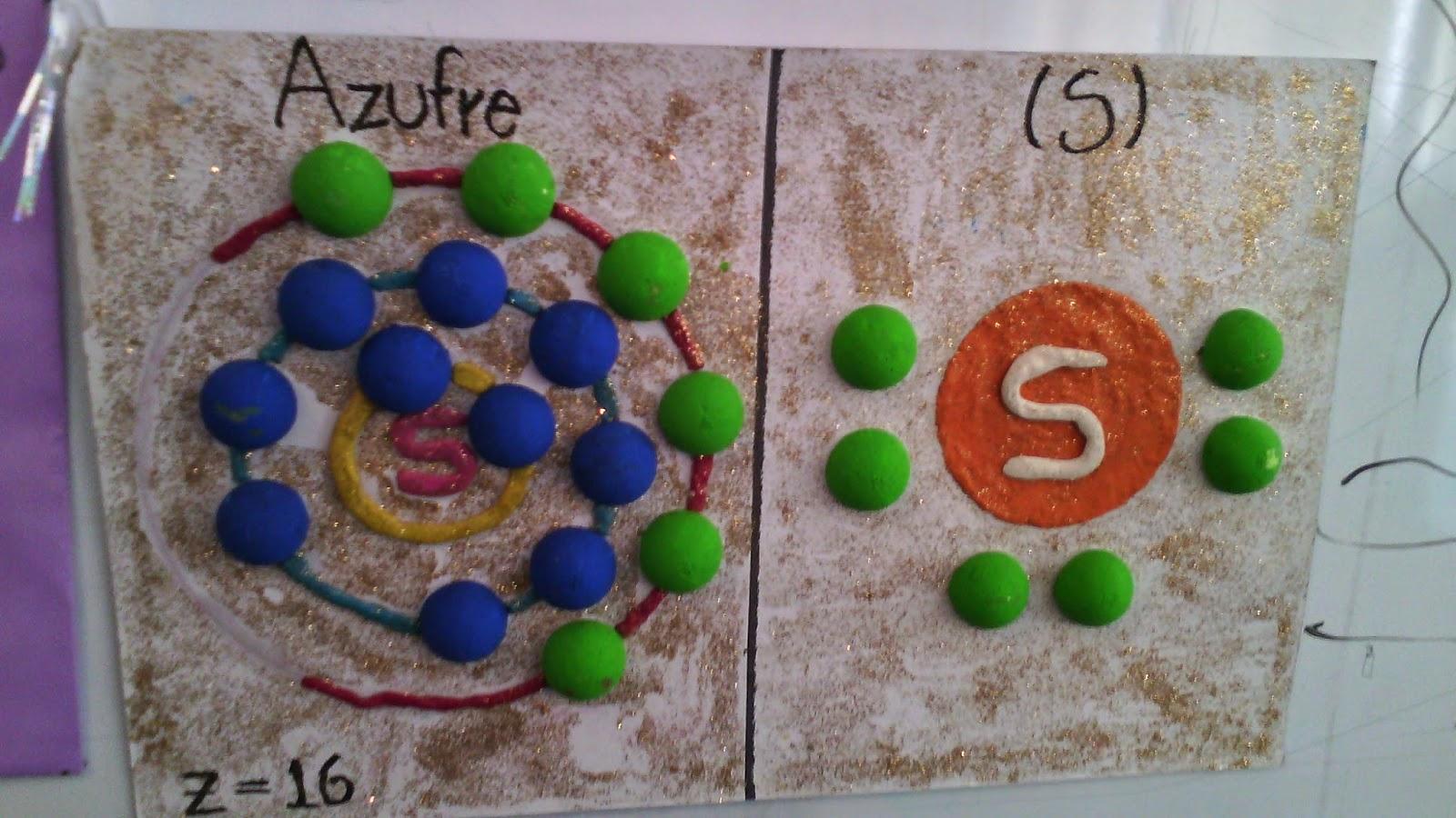 Evidencias de trabajo maquetas bohr y lewis para dejar ms clara la forma de elaborar modelos de bohr y estructuras de lewis los alumnos de la secundaria 119 elaboraron maquetas de algunos elementos urtaz Image collections