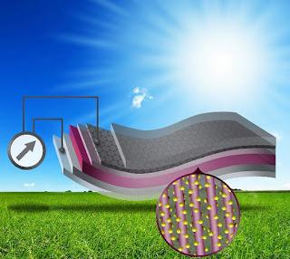 grafeno paneles solares flexibles