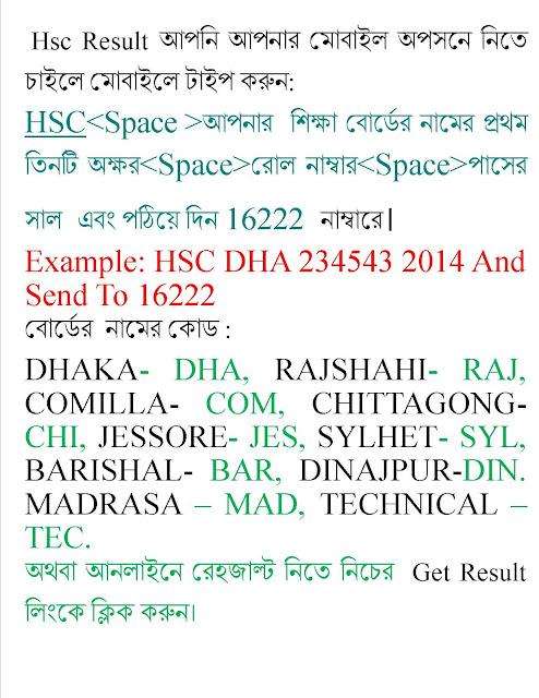 HSc Exam Result 2015