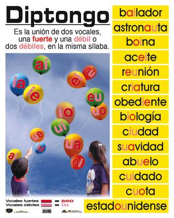 UNIDAD 1 : SOMOS OBSERVADORES El_Diptongo_497f682dd1b61