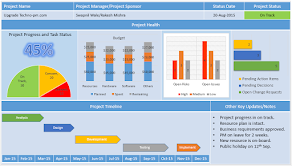 PowerPoint Project Dashboard