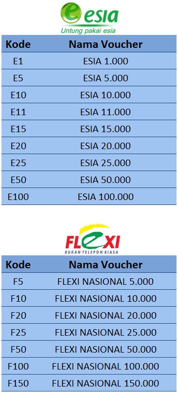 Kode Esia, Flexi - 99 Pulsa