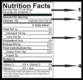 An example of nutrition facts