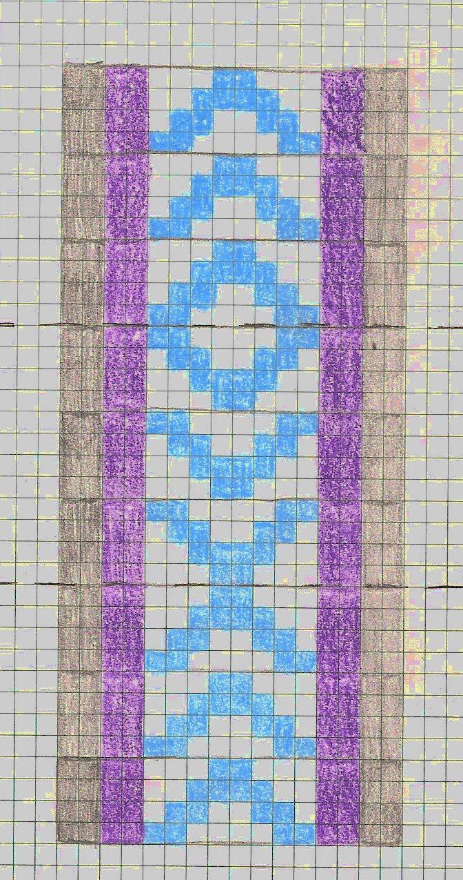 El blindado personal: El telar de tablillas (3): Patrones, diseños ...
