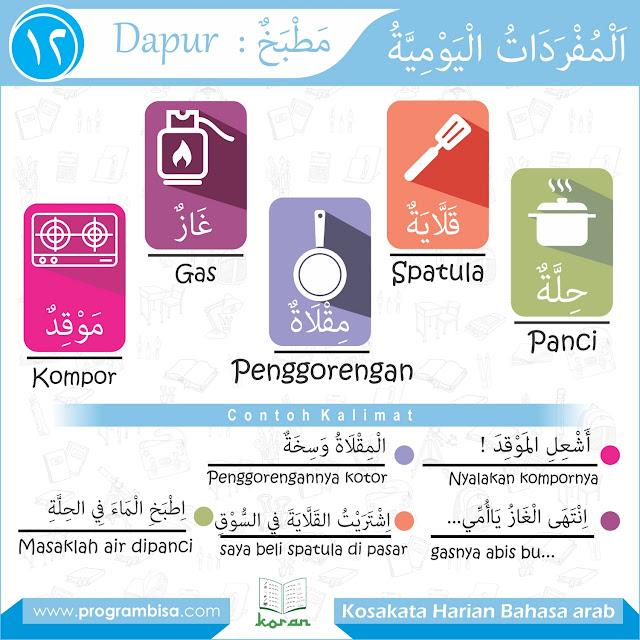 Kosakata harian bahasa arab 012 dapur