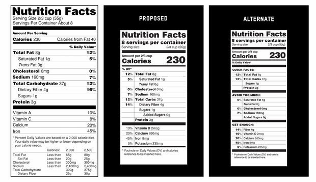 Current, Proposed & Alternate nutrition labels
