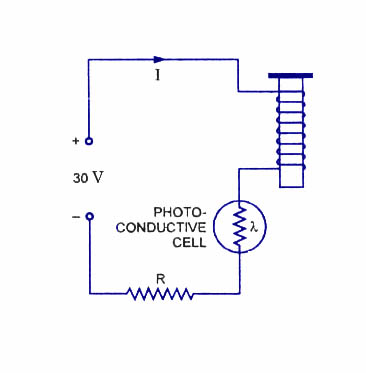 Working of photo  conductive cell , Application of photo conductive cell