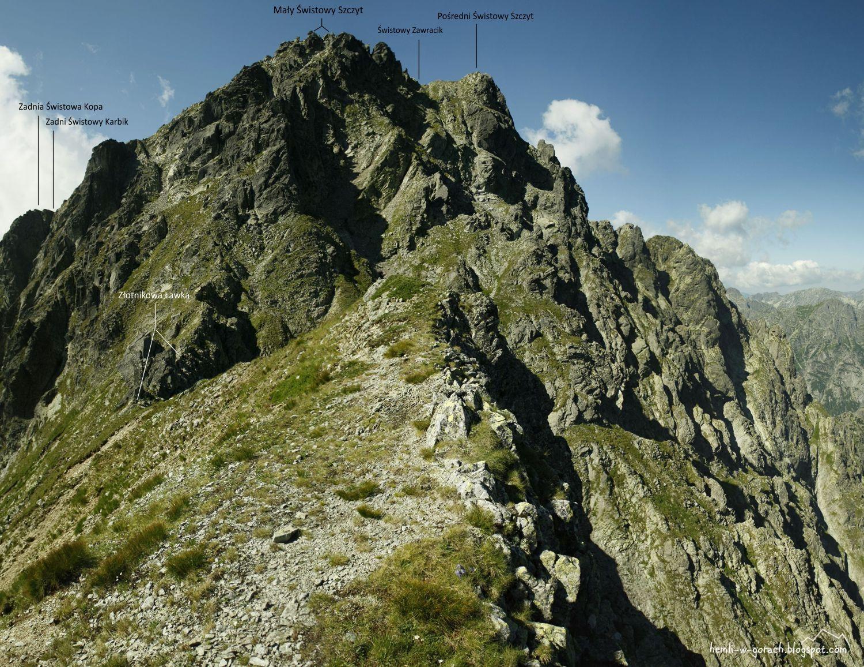 Panorama ze Złotnikowej Kopy