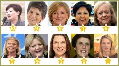 CEO wanita kaya