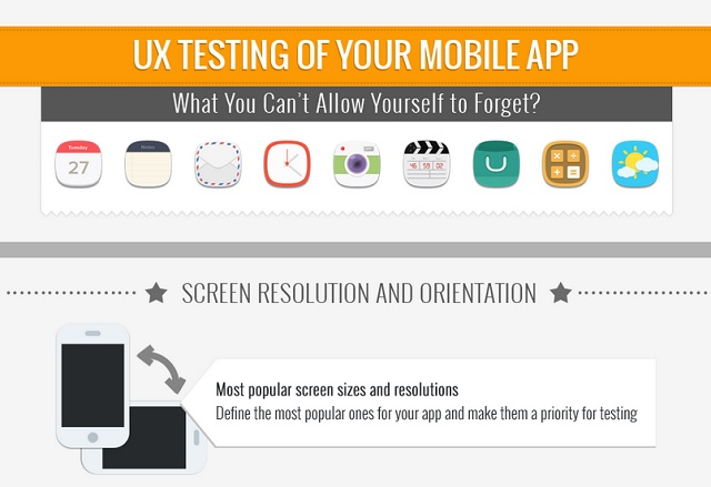 Image: UX Testing of Your Mobile App