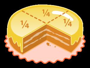 Suddivisione grafica delle frazioni con una torta