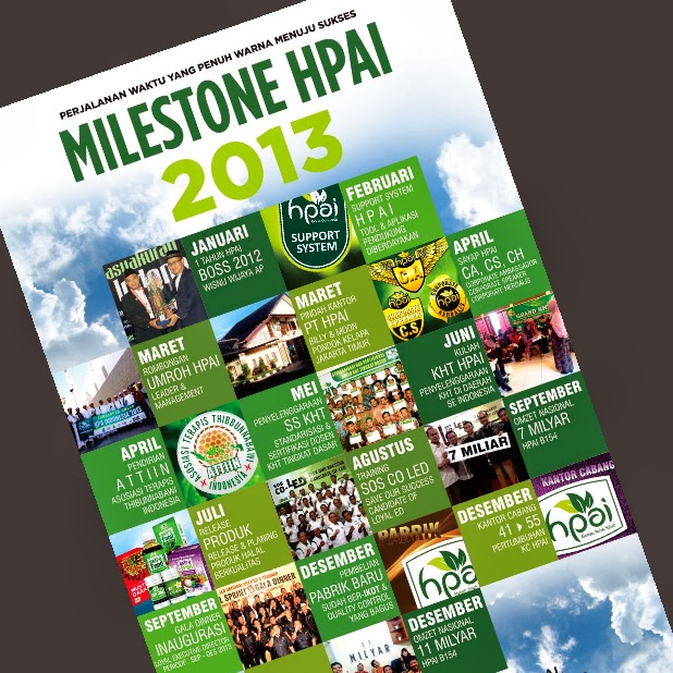 Video Milestone HPAI 2013